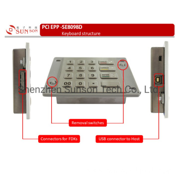 PCI 5 Approved Encrypted Pin Pad for ATM