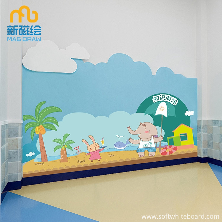 Wall Decor Childrens Rooms
