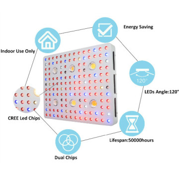 Phlizon Cree COB 630W Led Grow Light