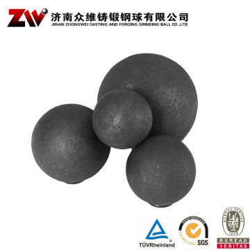 Forged steel ball of 45#80mm