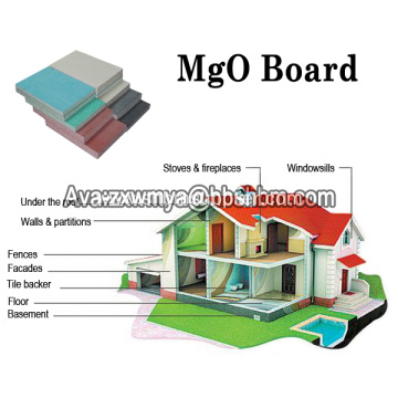 Premium Quality Heat-Resistant Anti-moss Fireproof MgO Board