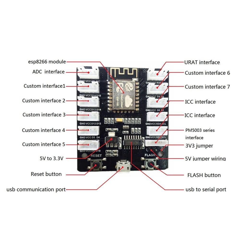 Grove Kit Sensor Shield IoT Extension Board ESP8266 WiFi Grove Board Kit PMS5003 WiFi Sensor Remote Control Shield