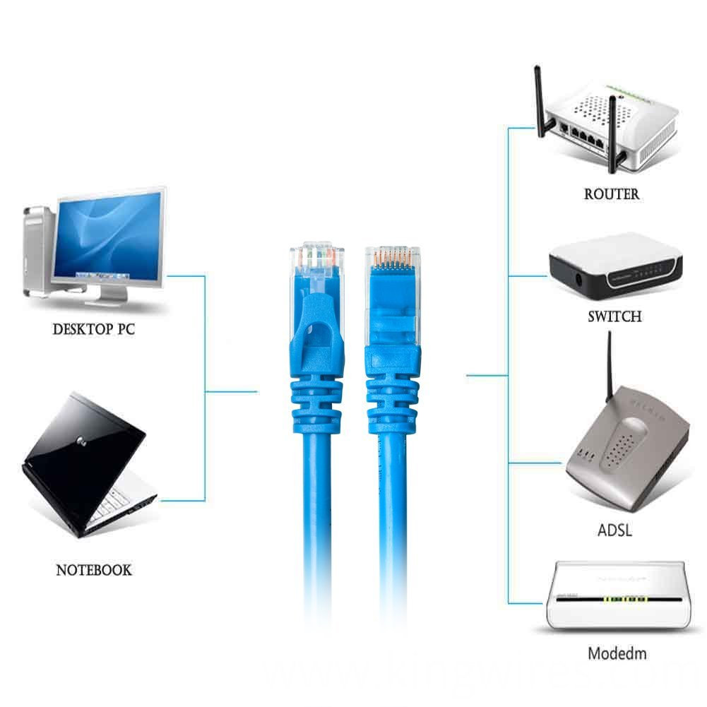 network cable ethernet cat6 application