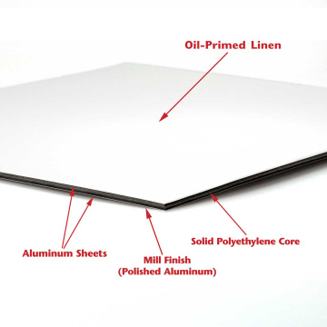 Custom Aluminum Composite Panel with Top Quality