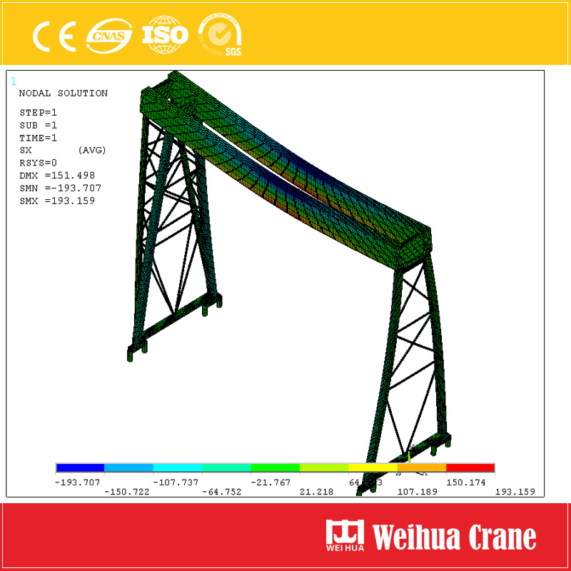 Beam Lifter Analysis