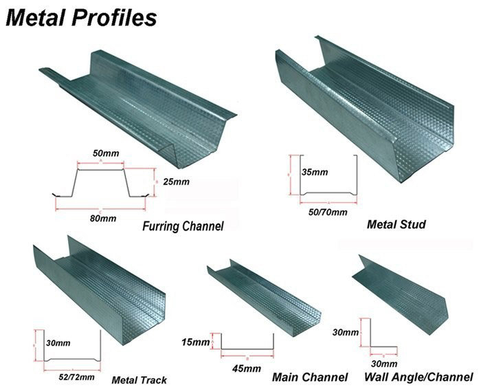 Metal Profile