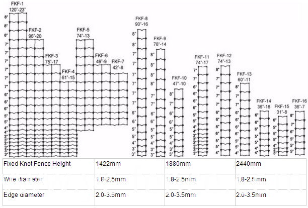 deer fence specification