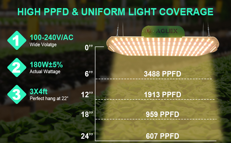 Dimming led grow light
