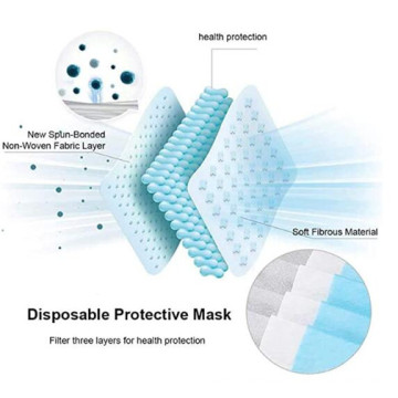 Non-woven Fabrick Face Mask Earloop Anti Pollution