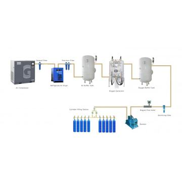 PSA Oxygen Gas Generator for Cylinder Filling Station