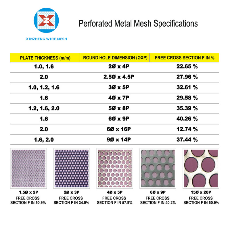 Perforated Metal Mesh Size