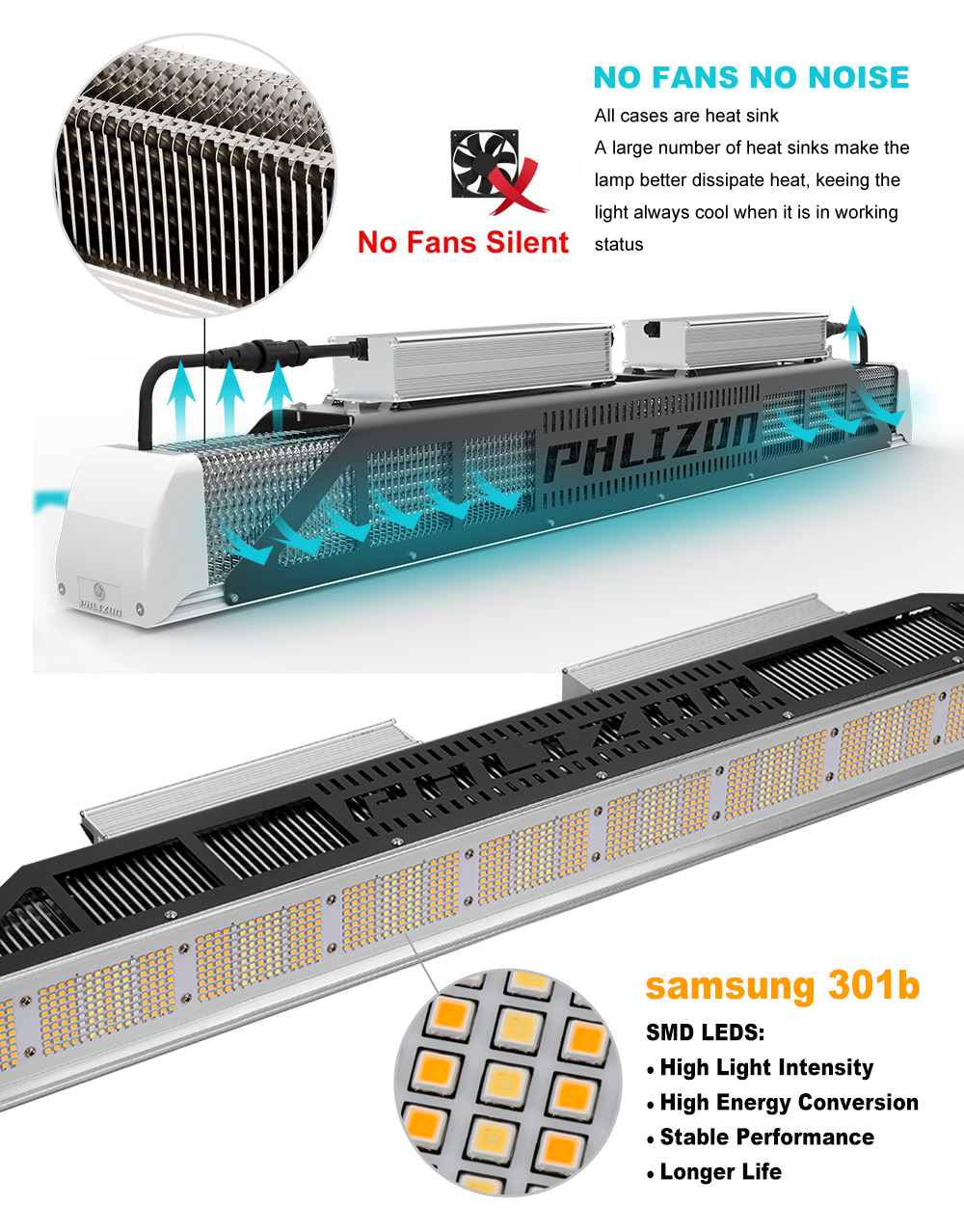 Samsung LED Grow Light