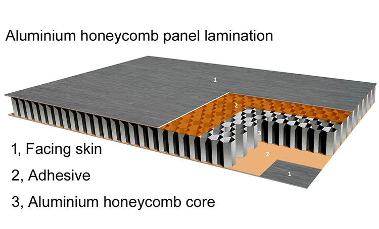 Aluminum Honeycomb Composite Panel For Home Decoration