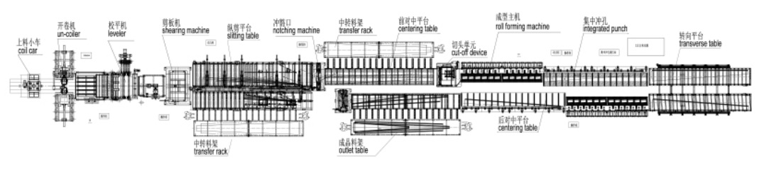 TF Silo Roof Roll Forming Line