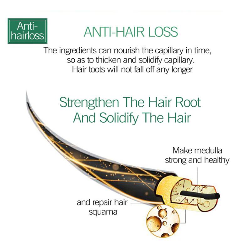 Fast 7 Days Ginger Hair Growth Serum Essence Anti Preventing Hair Loss Alopecia Liquid Damaged Hair Repair Growing Faster