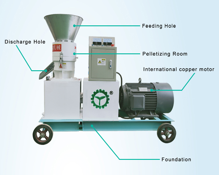 Feed Pellet Machine 2