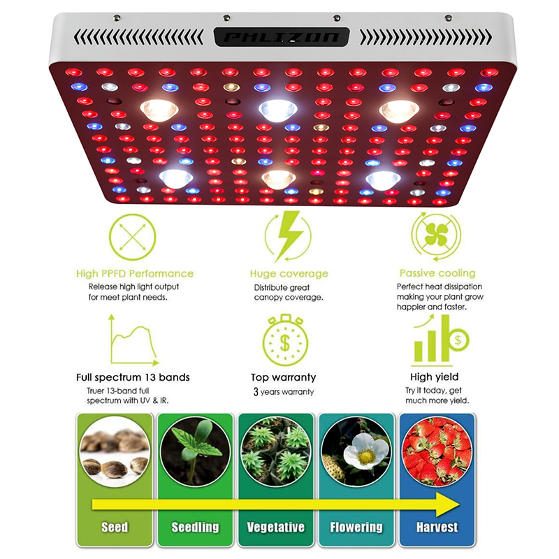 High PPFD COB Led Grow Light