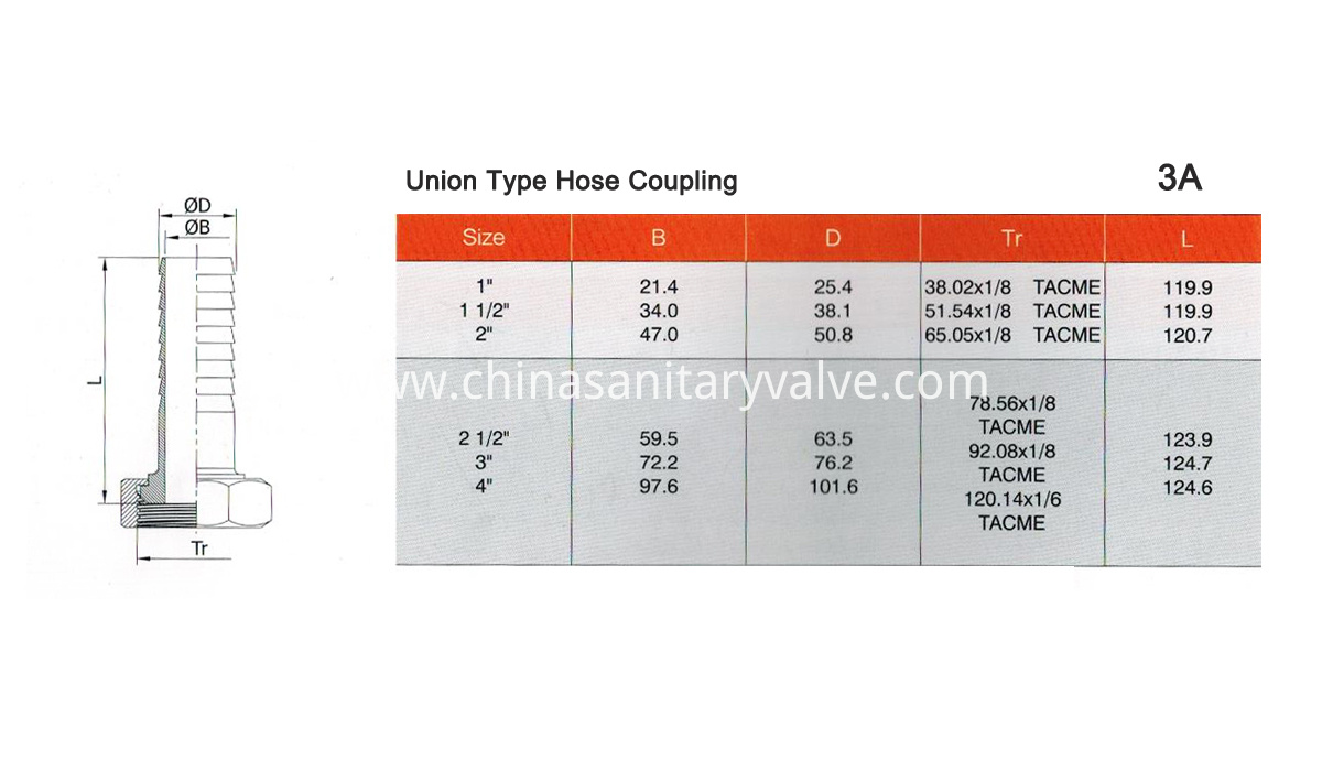 Union Type hose coupling drawing