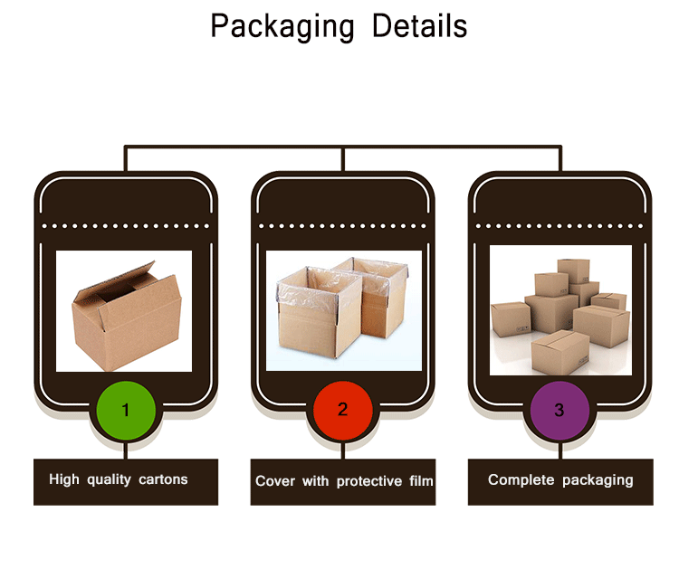 packaging-