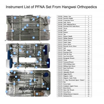 Magnetic-guided Intramedullary Nail Instrument Set - PFNA