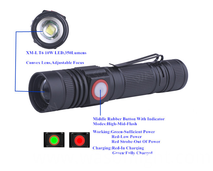Pocket Flashlight Torch