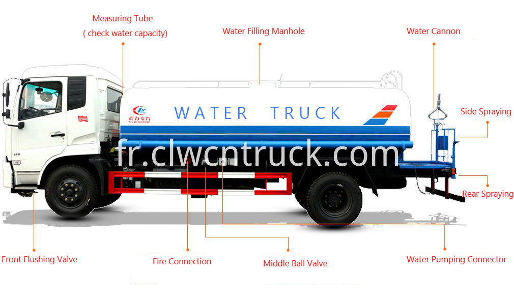 Water Truck Structure