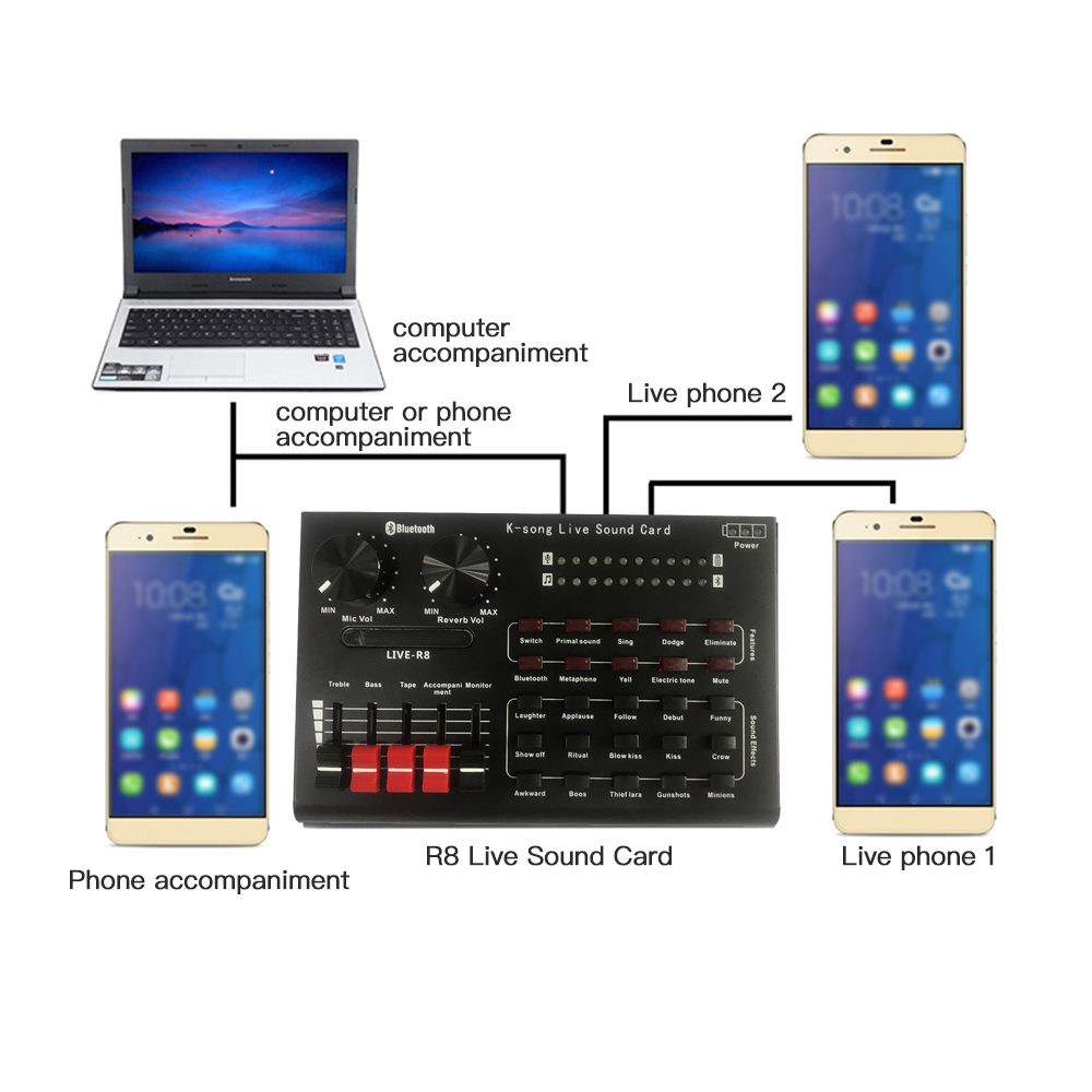R8 Live Sound Card Live Streaming Microphone Set with Earphones, Shock Mount, Tripod Stand, 6inch Filling Light with Bracket