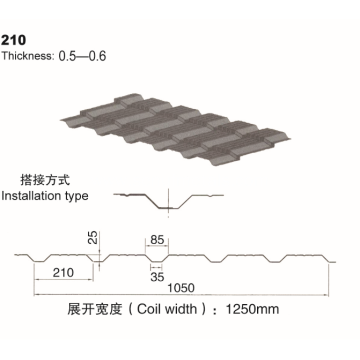 Roofing tile series