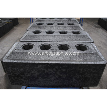 Supply Prebaked Carbon Anodes for Aluminium Production
