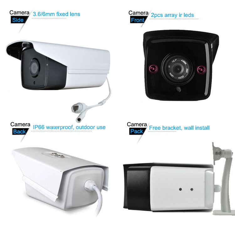 Intelligent-2-0Megapixel-Smart-Face-Analysis-IP