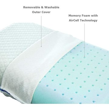 Comfity Best Gel Memory Foam Pillow