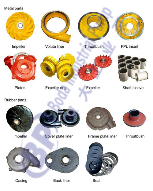 slurry pumps and parts