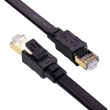 Cat8 twisted pair cabling SFTP