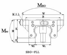 Guide Bearing SBG..SLL Series