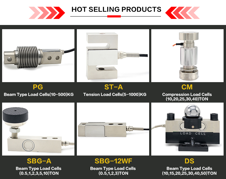 Hot selling products