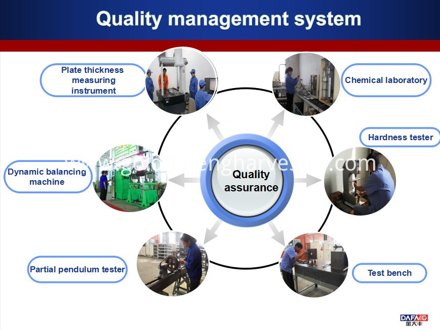 rice harvester price philippines-- quality management system