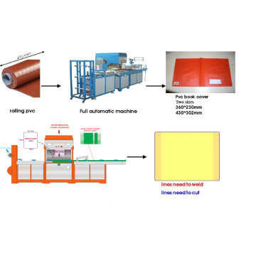 Automatic plastic PVC bag making machine