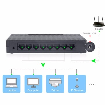 Free postage EU Plug 8-RJ45 Port 10/100Mbps Ethernet Network Switch HUB Desktop Mini Fast LAN Switcher Adapter
