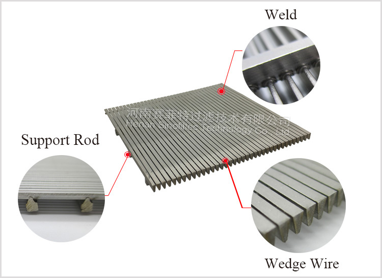 Wedge mesh screen
