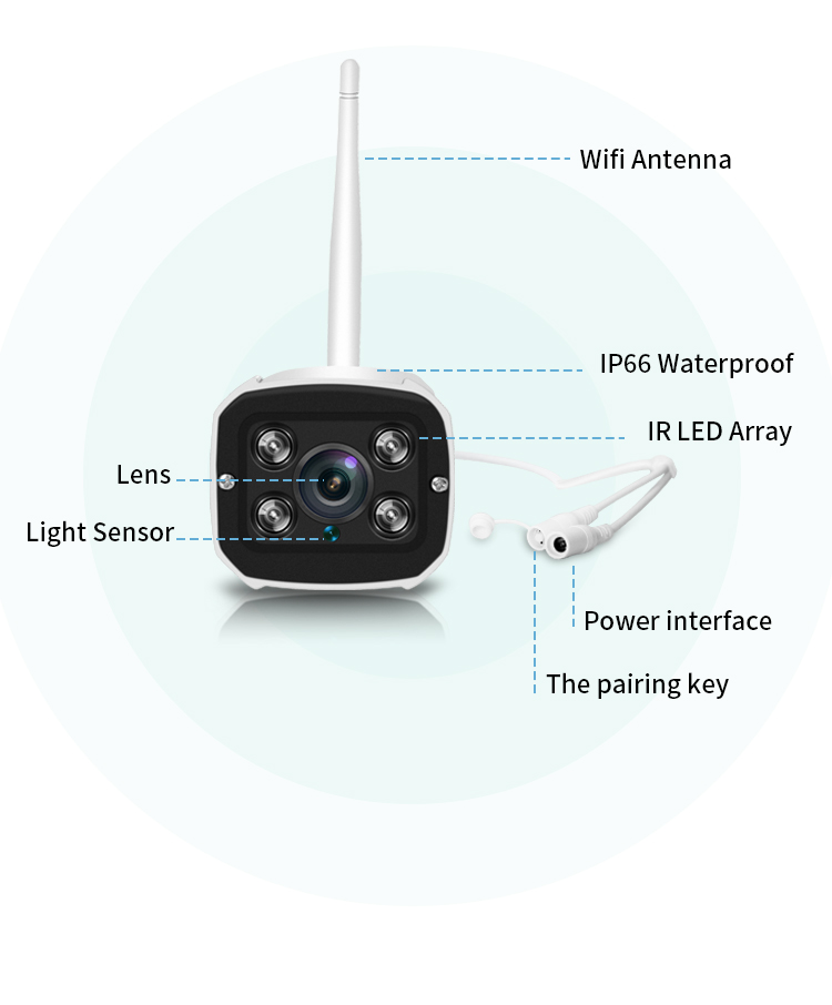 wireless nvr cctv kit