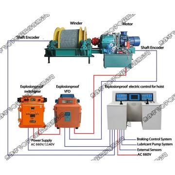 Explosion proof hoist control system