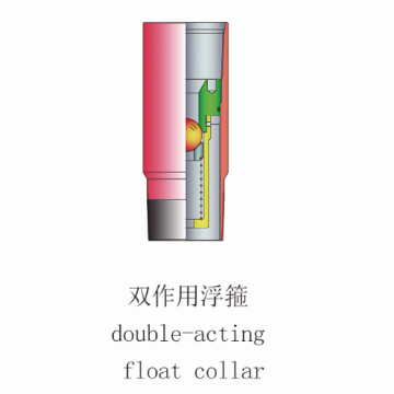 API Double-acting Valve Casing Float Collars
