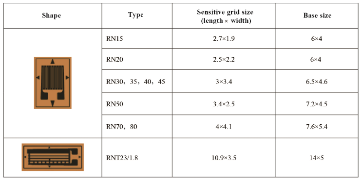 Technical Data of Temperature inductance resistor