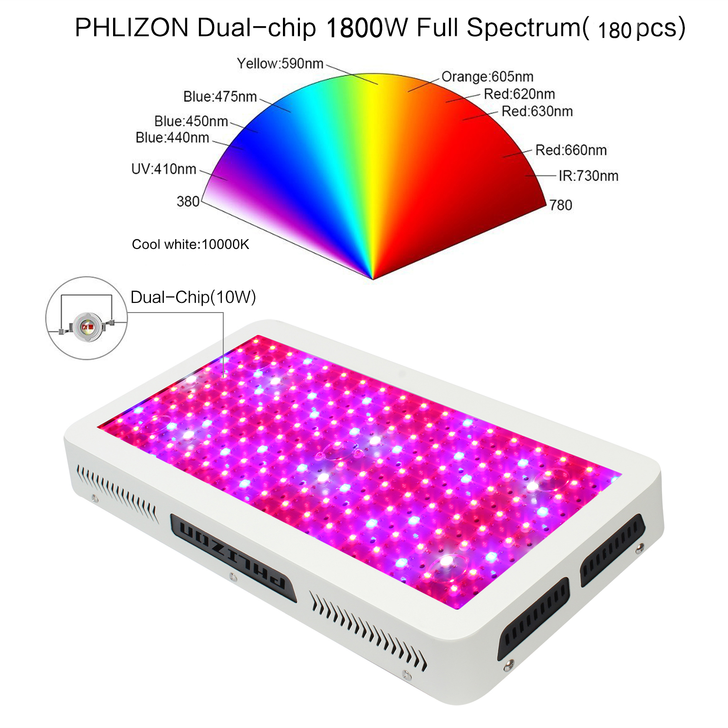 New Design Grow Light