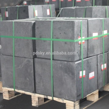 High quality Isostatic and molded graphite brick