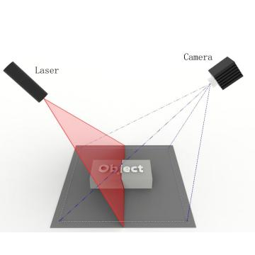 Line Laser Module for Machine Vision