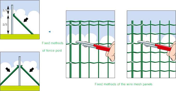 holland wire mesh fencing drawing