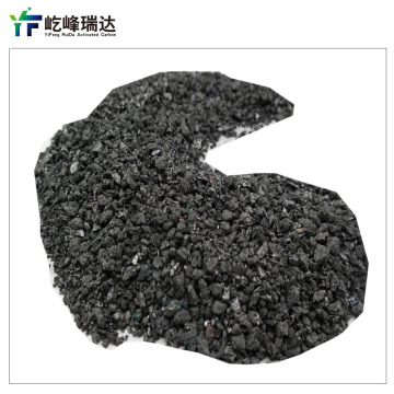 Supply  Metal Copper Grinding Silicon Carbide