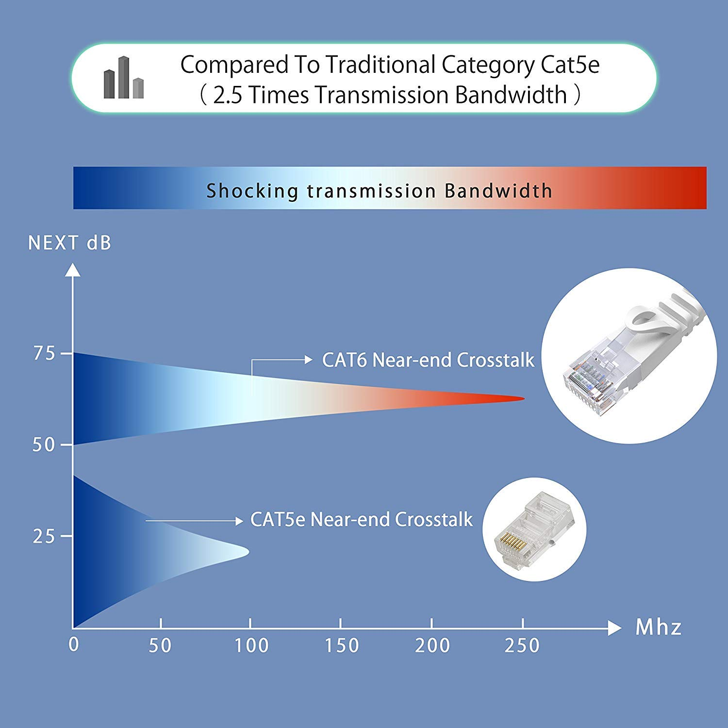 CAT6 FLAT Patch cable-application-4