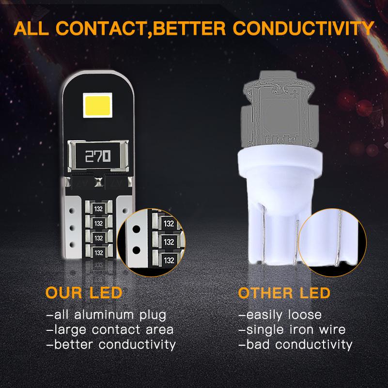 10Pcs W5W T10 LED Canbus Light Bulbs for Audi BMW VW Mercedes Car Interior Dome Light Trunk Lamp Parking Lights Error Free 12V